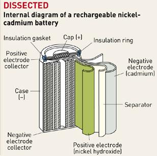 8136cad.ce c&en it's elemental the periodic table cadmium