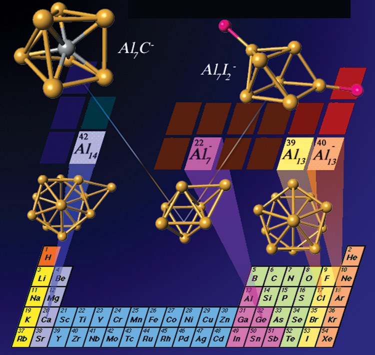 Chemical engineering news latest news beyond the periodic table courtesy of s khanna urtaz Images