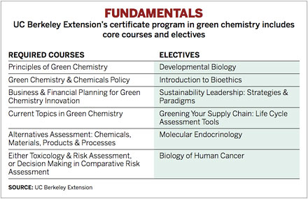 principles of extension education