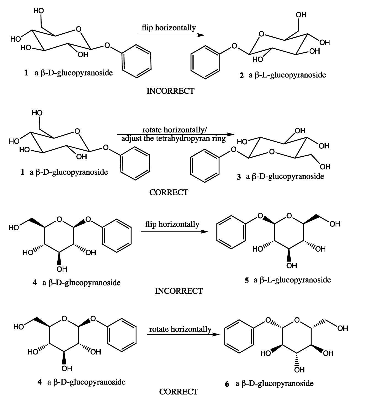 JNP enantiomer depiction